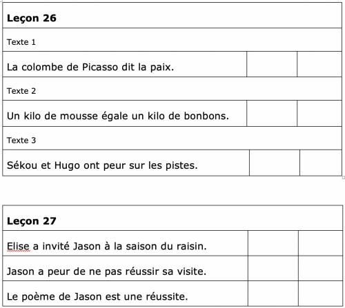Sur La Conduite Des Apprentissages I Je Lis J Ecris Lecons 1 A Les Lettres Bleues